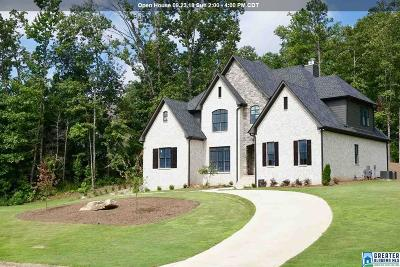 Hoover Single Family Home For Sale: 1800 Hardwood View Dr