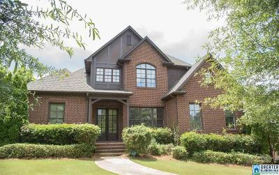 Hoover Single Family Home For Sale: 1584 Haddon Dr