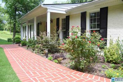 Anniston Single Family Home For Sale: 212 Canyon Dr