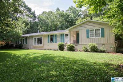Homewood Single Family Home For Sale: 1709 Woodbine Dr