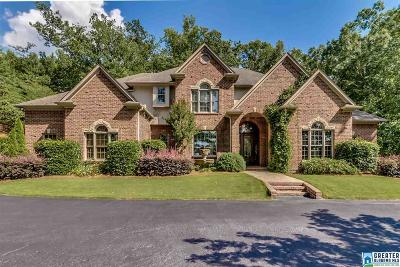 Greystone Single Family Home For Sale: 7047 N Highfield Dr