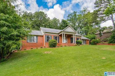 Hoover Single Family Home For Sale: 2595 Foothills Dr