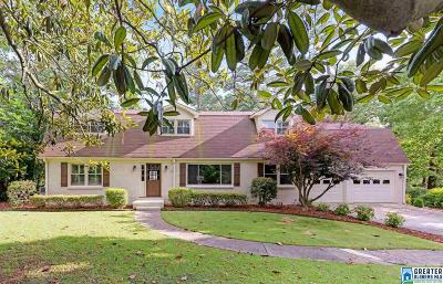 Birmingham Single Family Home For Sale: 4134 Redwing Dr