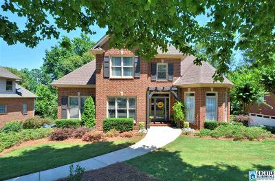 Birmingham Single Family Home For Sale: 229 Highland Park Dr