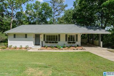 Birmingham Single Family Home For Sale: 1121 Sunset Blvd