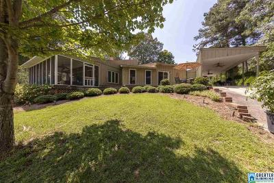 Pell City Single Family Home For Sale: 60 Mays Bend Cir