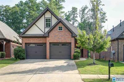 Birmingham Single Family Home For Sale: 345 Kingston Cir