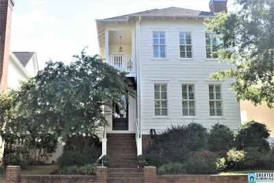 Hoover Single Family Home For Sale: 4349 Village Green Way