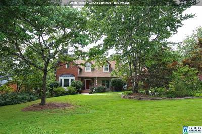 Birmingham Single Family Home For Sale: 3752 Keswick Cir