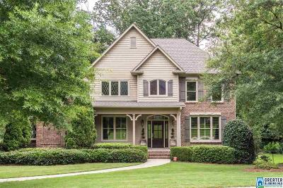 Hoover Single Family Home For Sale: 979 Cobble Creek Dr