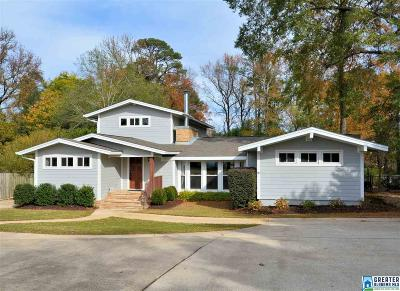 Hoover Single Family Home For Sale: 321 Shades Crest Rd