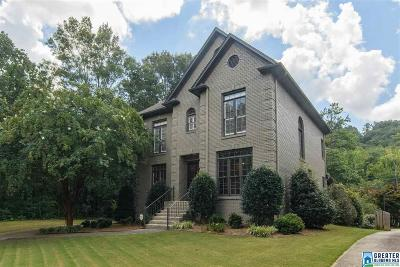 Homewood Single Family Home For Sale: 304 Delcris Ct