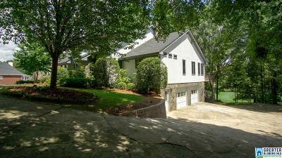 Hoover Single Family Home For Sale: 3672 Guyton Rd