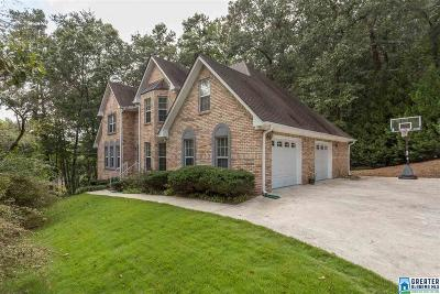 Single Family Home For Sale: 701 Forest View Trl