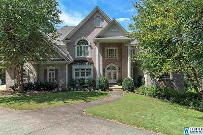Hoover Single Family Home For Sale: 8042 Castlehill Rd