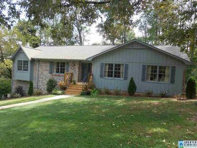 Single Family Home For Sale: 2608 Creekview Dr