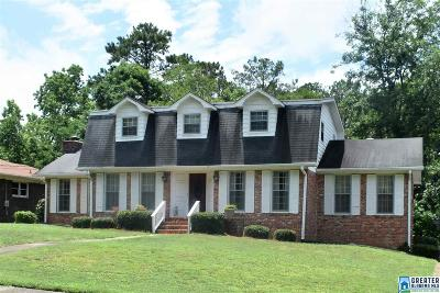 Birmingham Single Family Home For Sale: 720 Valley Dr