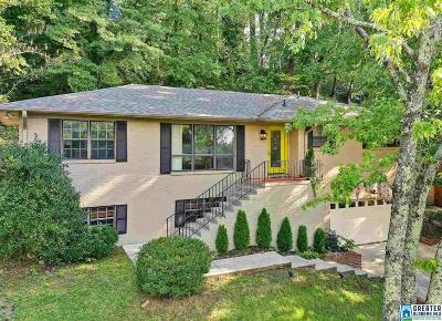 Birmingham Single Family Home For Sale: 5569 13th Ave S