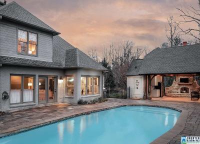 Vestavia Hills Single Family Home For Sale: 725 Park Ridge Cir