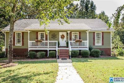 Trussville Single Family Home For Sale: 195 Pine Knoll Dr