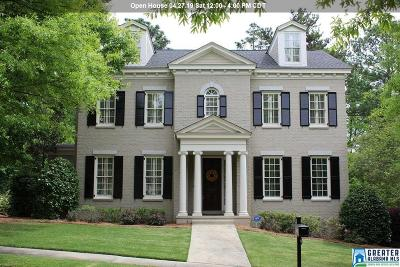 Hoover Single Family Home For Sale: 482 Founders Park Dr E