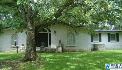 Single Family Home For Sale: 958 Watergate Ct