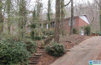 Birmingham AL Single Family Home For Sale: $81,900