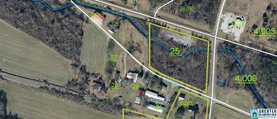 Jacksonville AL Residential Lots & Land For Sale: $75,000