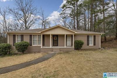Birmingham Single Family Home For Sale: 8908 Glendale Dr