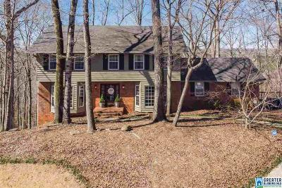 Hoover Single Family Home For Sale: 1912 River Woods Rd