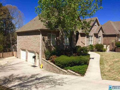 Alabaster Single Family Home For Sale: 203 Grande View Ln