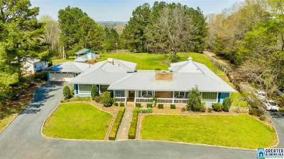 Helena Single Family Home For Sale: 5232 South Shades Crest Rd