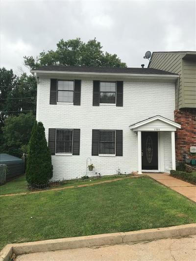 Birmingham AL Condo/Townhouse For Sale: $98,000