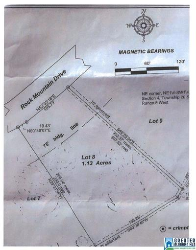 McCalla Residential Lots & Land For Sale: 2115 Rock Mountain Dr