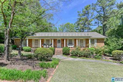 Hoover Single Family Home For Sale: 341 Laredo Dr