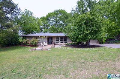 Hoover Single Family Home For Sale: 1412 Shades Crest Rd