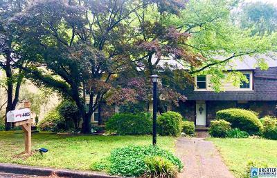 Birmingham AL Condo/Townhouse For Sale: $169,000