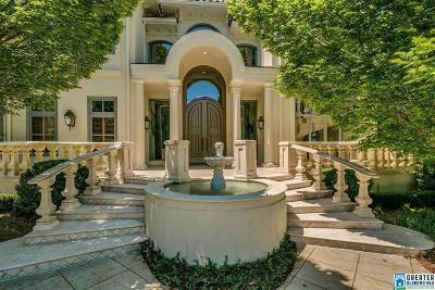 Hoover Single Family Home For Sale: 1107 Kari Knoll Cir