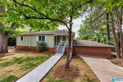 Irondale Single Family Home For Sale: 2309 2nd Ave N