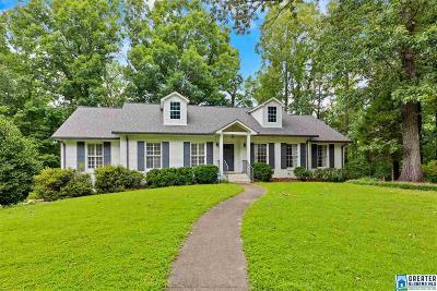 Single Family Home For Sale: 4304 Cross Keys Rd