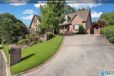 Hoover Single Family Home For Sale: 1068 Southlake Cove