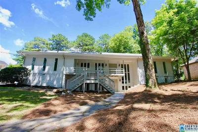 Hoover Single Family Home For Sale: 3429 Hurricane Rd