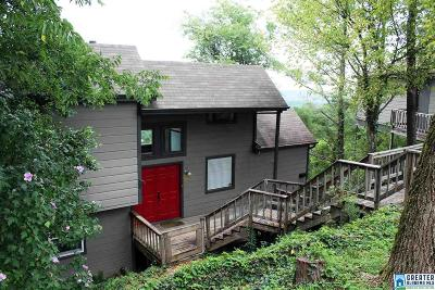 Hoover Single Family Home For Sale: 732 Shades Crest Rd