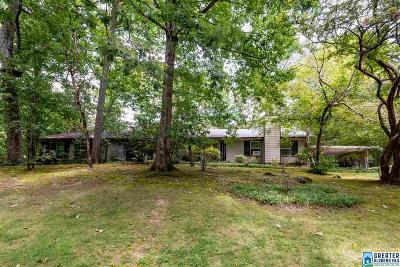 Homewood Single Family Home Contingent: 1780 Woodbine Cir