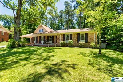 Single Family Home For Sale: 2408 Coronado Dr