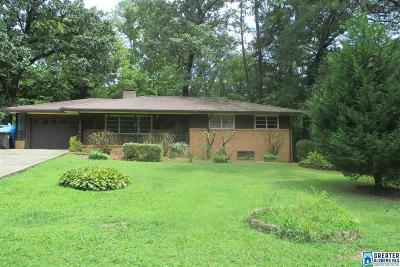 Fultondale, Gardendale Single Family Home For Sale: 729 Park Ln