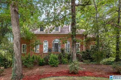 Single Family Home For Sale: 1903 Forest Creek Dr