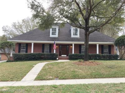 Single Family Home For Sale: 7745 Windtree Road