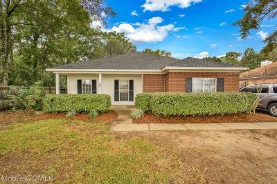 Single Family Home For Sale: 2642 Leroy Stevens Road