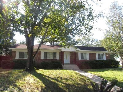 Single Family Home For Sale: 2761 Grafhill Drive N